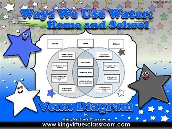 Water Use: Ways We Use Water - Home and School Venn Diagra
