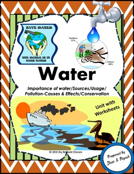 Water : Importance of water/Sources/Usage/Pollution-Cause