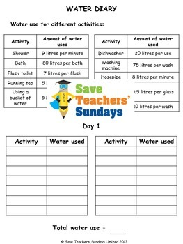 Water diary / Conserving water
