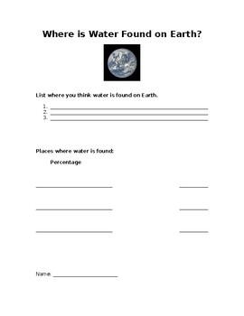 Water on Earth Worksheet/Exit ticket