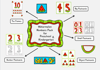 Watermelon Number Pack for Pre-k and Kindergarten