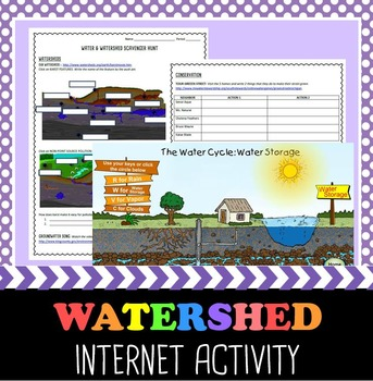 Watershed Online Webquest