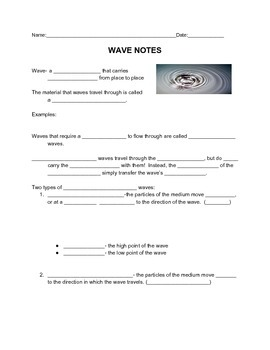 Wave Notes