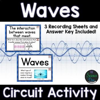 Waves - Around the Room Circuit