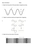 Waves Review Practice Worksheet