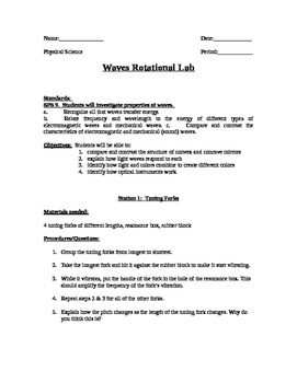 Waves Rotational Lab