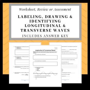 Labeling, Drawing & Identifying Longitudinal & Transverse Waves