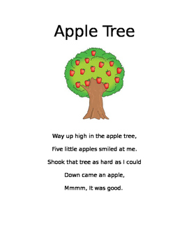 Way up high in the Apple Tree Poem