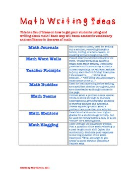 Ways To Get Students Writing in Math