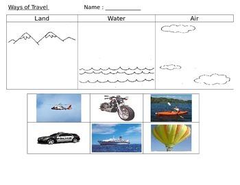 Ways of Travel (Transportation) Sorting game