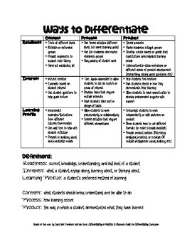 Ways to Differentiate - Student Characteristics and Proces