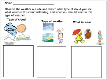Weather Activity/Test