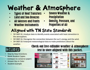 Weather & Atmosphere: Breezes, Fronts, Tools, & Air Proper