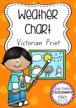 Weather Chart Southern Hemisphere - Victorian Print Font
