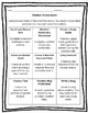 Weather Choice Board (9 Activities) Rubrics Included!