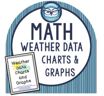 Weather Data Charts and Graphs