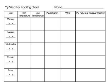 Weather Data Tracking Sheet
