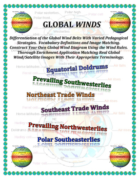 Weather: Global Winds and REAL WEATHER Forecasting (Dynami