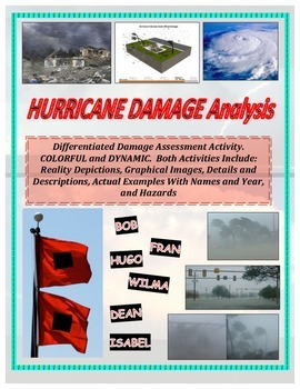 Weather: Hurricane Categories and Damage Analysis (COLOR Images)