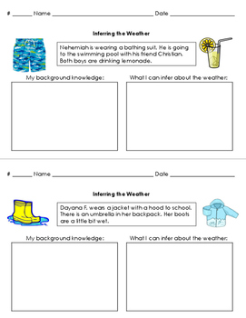 Weather Inferences