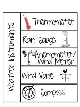 Weather Instruments - INB