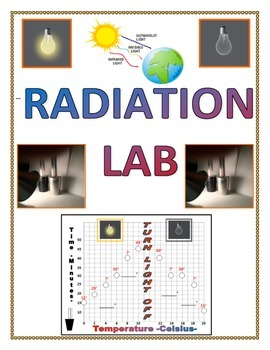 Weather LAB: Atmospheric Heating (Radiation LAB-Black and