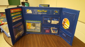 Weather Learning Center