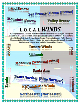 Weather: Local Winds (Wind Rules, Air Pressure, and MANY R