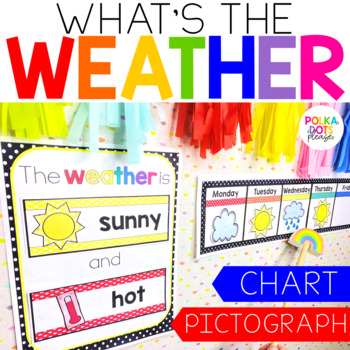 Weather Set with Sign and Pictograph