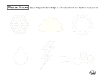 Weather Tracing