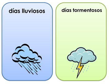 Weather Tally Chart (SPANISH)