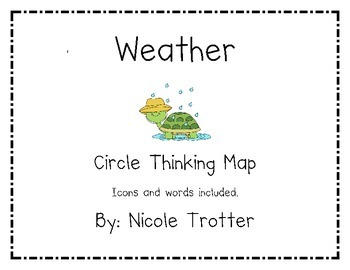 Weather Thinking Map