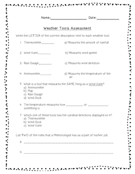 Weather Tools Assessment