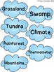 Weather Tools and Vocabulary Cloud Matching Activity SC.5.