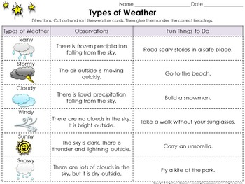 Weather: Types of Weather Cut and Paste Sort Activity - Ki