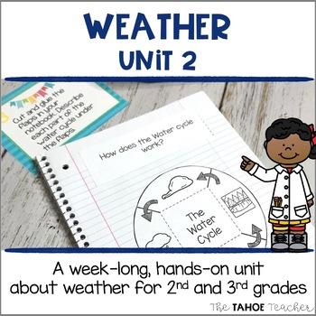 Weather Unit 2