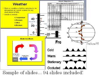 Weather Unit (8 PowerPoints, 94 Slides!)