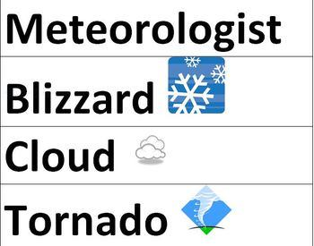 Weather Unit Vocabulary Words