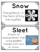 Weather Vocabulary Posters