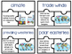 Weather Vocabulary Puzzles