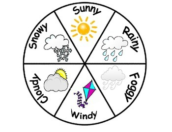 Weather Wheel and Thermometer