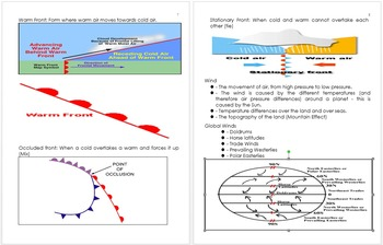 Weather and Climate Unit Notes and Curriculum Information