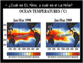 Weather and Climate Unit in Spanish