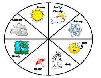 Weather chart for Preschoolers