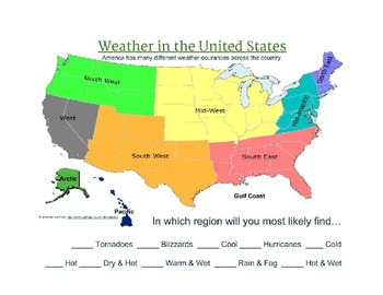 Weather in the United States