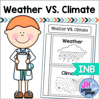 Weather or Climate: Interactive Notebook Foldable