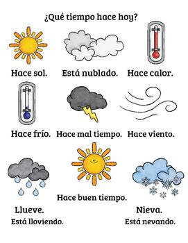 Spanish/English Weather (el tiempo) poster/handout