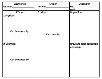 Weathering, Erosion, & Deposition Graphic Organizer