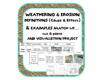 Weathering & Erosion definitions sort (cause & effect) exa