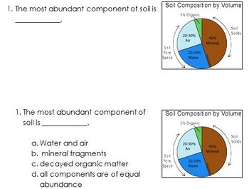 Weathering, Soil, and Erosion review - differentiated ques